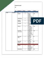 cuadro de actividades lecciones.docx