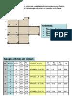 diseño columnas de n pisos(7)