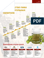 Top 10 Beer producers ukraine