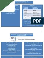 Resumo de HGP 7 ano.pdf