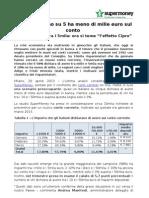 Conti correnti, un italiano su cinque con meno di mille euro