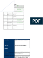 QV BO Comparision