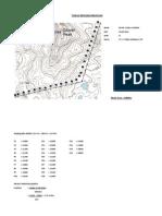 tugas geologi topografi