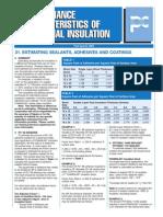Insulation Calc I.pdf