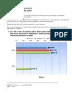 CNBC Fed Survey - April 30, 2013