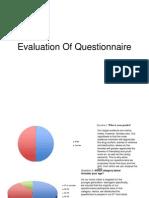 Evaluation of Questionare