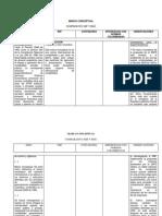Análisis normativo Marco Conceptual enviado SSPD