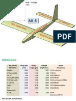 Final Presentation of Design of MAV