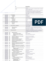 2b2 icnp-Spanish translation.pdf