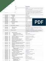 2b2 icnp-Spanish translation.pdf
