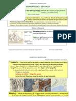 Geo Morfologia