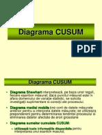 Cursul 10 - Diagrama CUSUM
