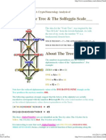 The CodeTree
