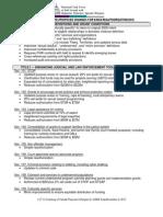 NTF High-Level Summary Senate 2.27