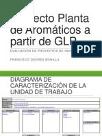 Proyecto Aromticos Del GLP