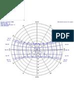 Diagrama Polar Loja