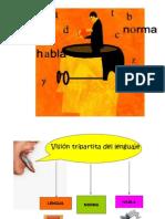 LENGUA , NORMA Y HABLA presentación 1-2