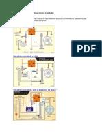 Circuito Para Instalacion de Un Electroventilador