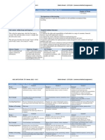 Sample Commerce Stage 5 Unit Outline - Teacher documentation