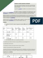 Reflectarea in contabilitate a operatiunilor in cadrul comertului cu amanuntul.doc