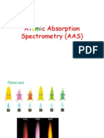 Atomic Absorption Spectrometry1