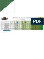GP3-Clasificación_80Kgs