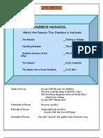 Shabbos HaGadol Math