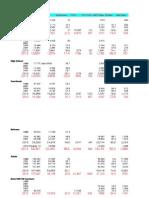 UFT 2013 Election Comparison