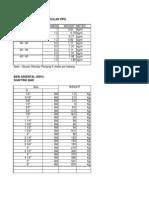 Daftar Tabel Berat Besi