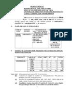 CRPF Western Sector Job Notification 286 Constable GD Posts