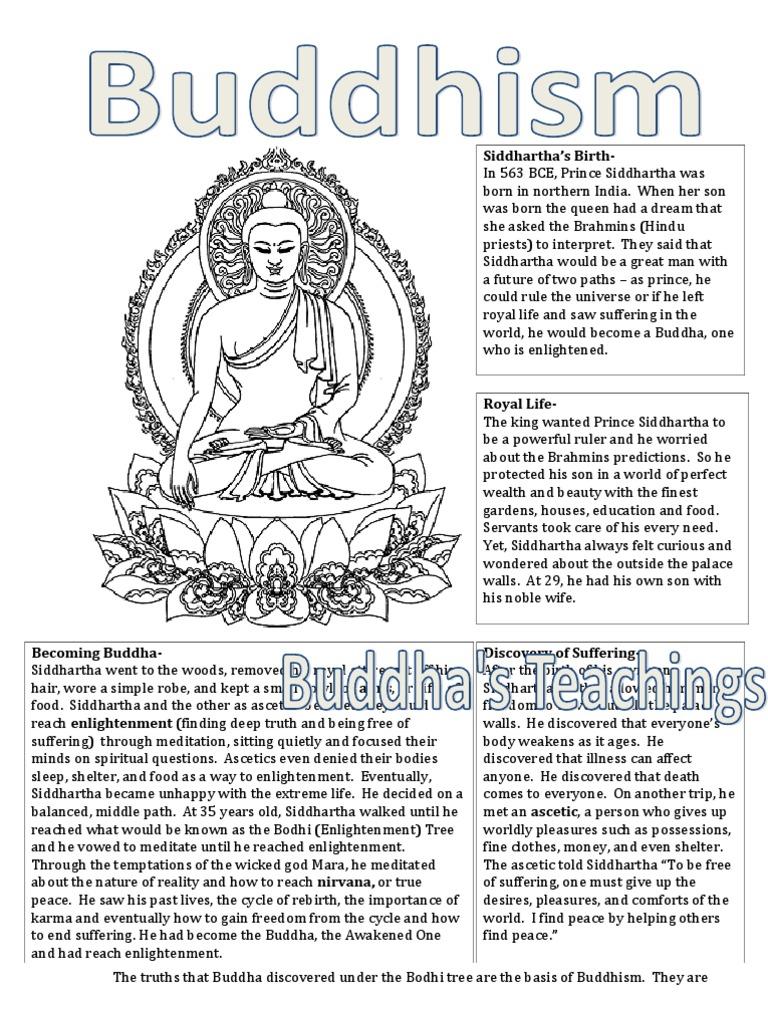 Master buddhism input gautama buddha noble eightfold path nvjuhfo Images