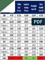 Strategia Mercato Azionario Italia. Una soluzione efficiente.