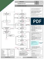FY-SIG-003 Diagrama de Flujo Mapa de Proceso Flotacion Pb-Bulk