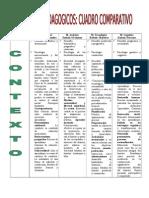 CARACTERÍSTICAS MODELOS PEDAGOGICOS(3)