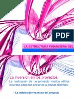 La Estructura Financiera Del Proyecto