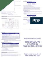 Resumen_RD401