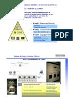 Sistema de Control y Gestion Electrica