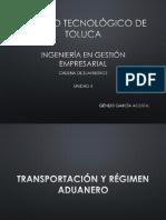 TRANSPORTACION Y RÉGIMEN ADUANERO UNIDAD 4