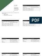 Vitals Pocket Chart