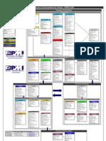 IMG -[eBook][Project] - PMBOK 2000 - Processos de Gerenciamento de Projetos