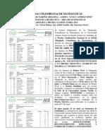 RESULTADOS DE LAS OLIMPIADAS COLOMBIANAS DE MATEMÁTICAS - PRUEBA CLASIFICATORIA - BACHILLERATO - eoo -  2013