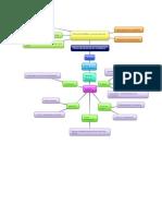 Mapa Conceptual Psrrh