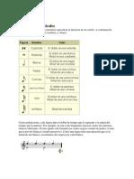 Las figuras musicales.docx