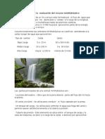 Procedimiento para la  evaluación del recurso minihidráulico.doc