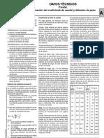 ASCO - Caudal - Coef de caudal y Ø paso