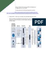 Posibles Tecnologías a Usar con el IPAD