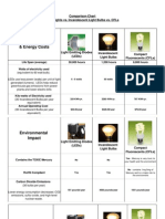 Www Designrecycleinc Com Led Comp Chart