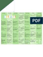 martha's march