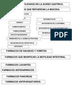 ETIQUETAS FARMACO