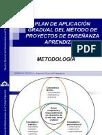 Metodología-MP